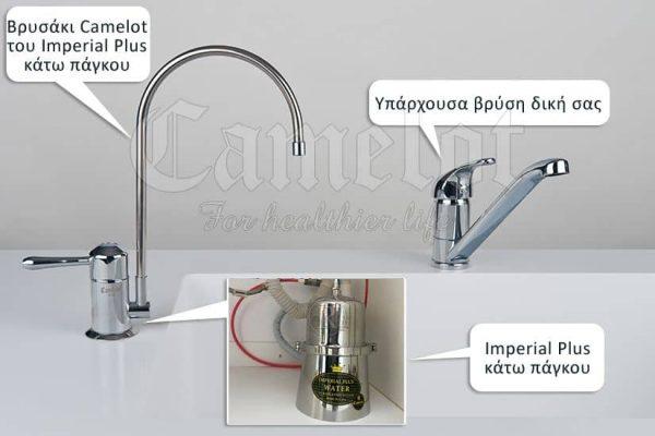 Φίλτρο Νερού Imperial Plus (Άνω πάγκου / Κάτω πάγκου)